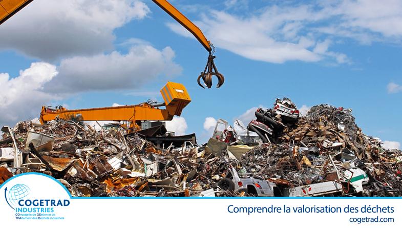 Valorisation des déchets Cogetrad